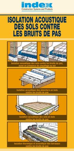 d tails stratigraphie isolation acoustique des sols sur. Black Bedroom Furniture Sets. Home Design Ideas