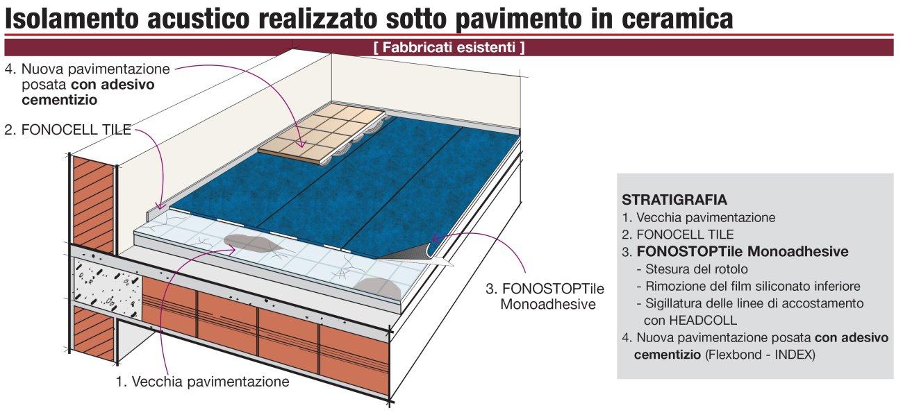 Dettaglio stratigrafia isolamento acustico senza for Software di piano di pavimento del garage