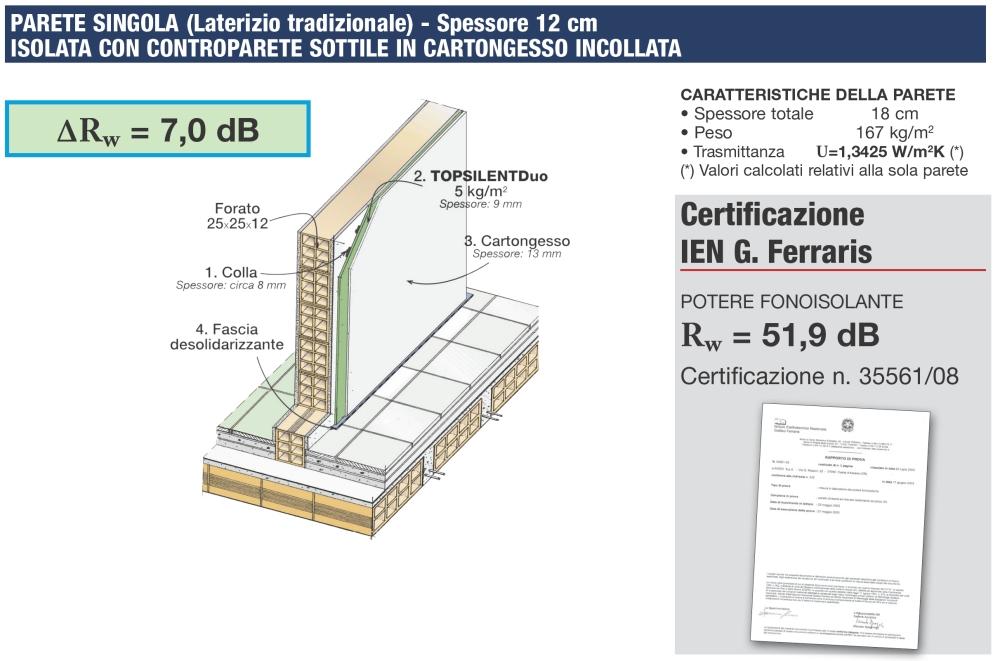 Parete In Cartongesso Scheda Tecnica : Dettaglio stratigrafia isolamento acustico di pareti
