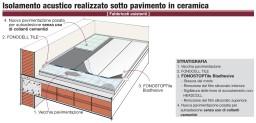 Dettaglio stratigrafia isolamento acustico senza - Dettaglio pavimento flottante ...
